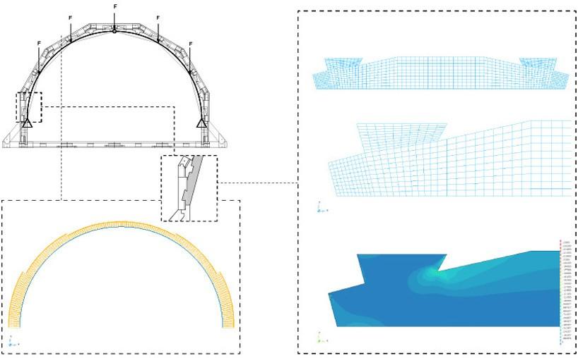 структурный анализ